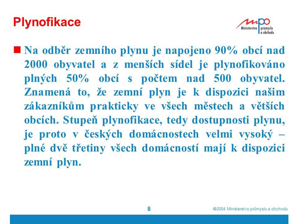  2004  Ministerstvo průmyslu a obchodu 8 Plynofikace Na odběr zemního plynu je napojeno 90% obcí nad 2000 obyvatel a z menších sídel je plynofiková