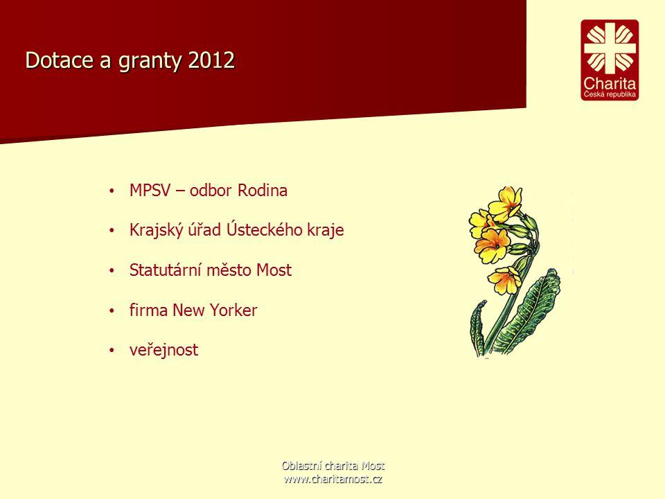 Oblastní charita Most www.charitamost.cz Dotace a granty 2012 MPSV – odbor Rodina Krajský úřad Ústeckého kraje Statutární město Most firma New Yorker
