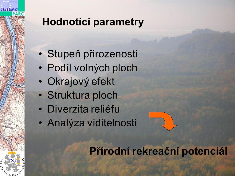 Stupeň přirozenosti Podíl volných ploch Okrajový efekt Struktura ploch Diverzita reliéfu Analýza viditelnosti Hodnotící parametry Přírodní rekreační potenciál