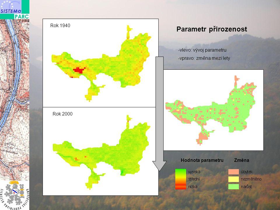 Parametr přirozenost -vlevo: vývoj parametru -vpravo: změna mezi lety Rok 1940 Rok 2000 Hodnota parametru Změna