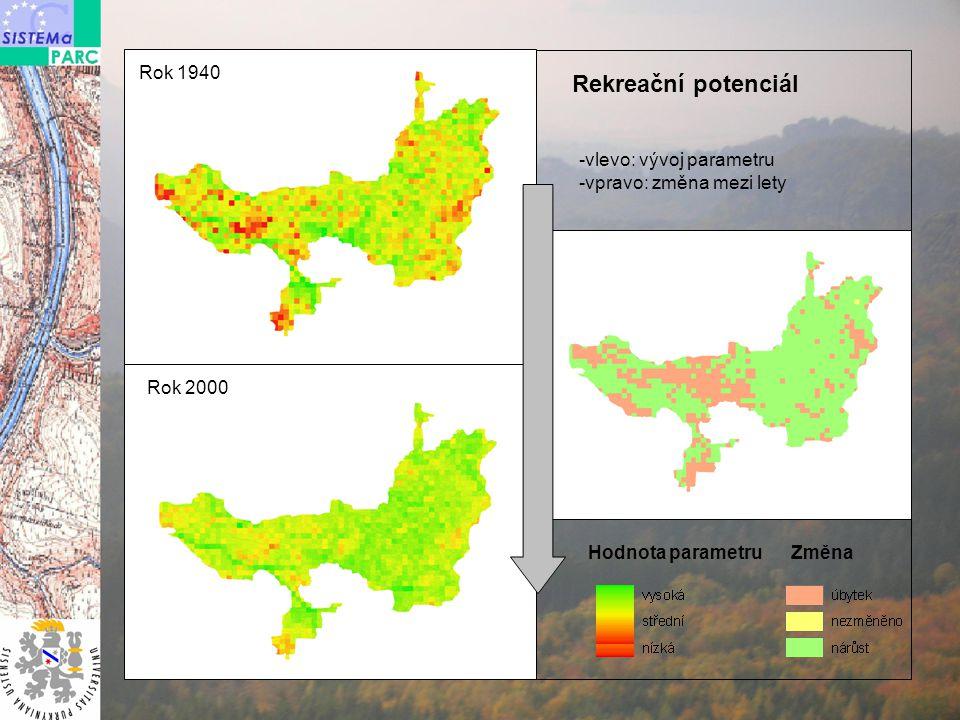 Rekreační potenciál -vlevo: vývoj parametru -vpravo: změna mezi lety Hodnota parametru Změna Rok 1940 Rok 2000