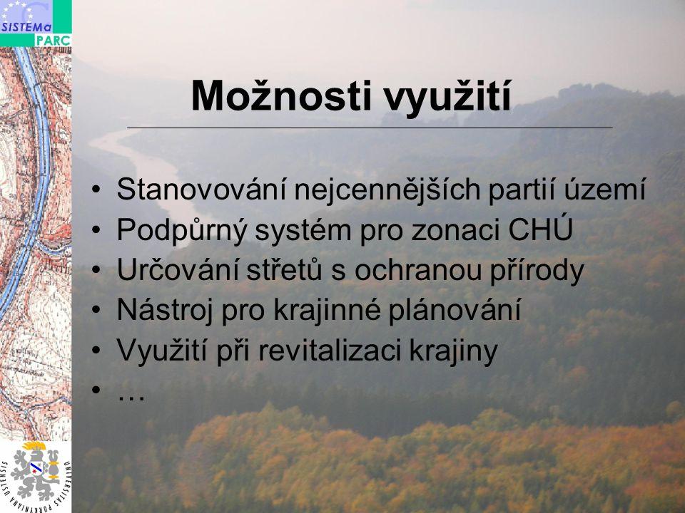 Možnosti využití Stanovování nejcennějších partií území Podpůrný systém pro zonaci CHÚ Určování střetů s ochranou přírody Nástroj pro krajinné plánování Využití při revitalizaci krajiny …
