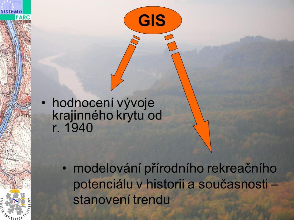 GIS hodnocení vývoje krajinného krytu od r.