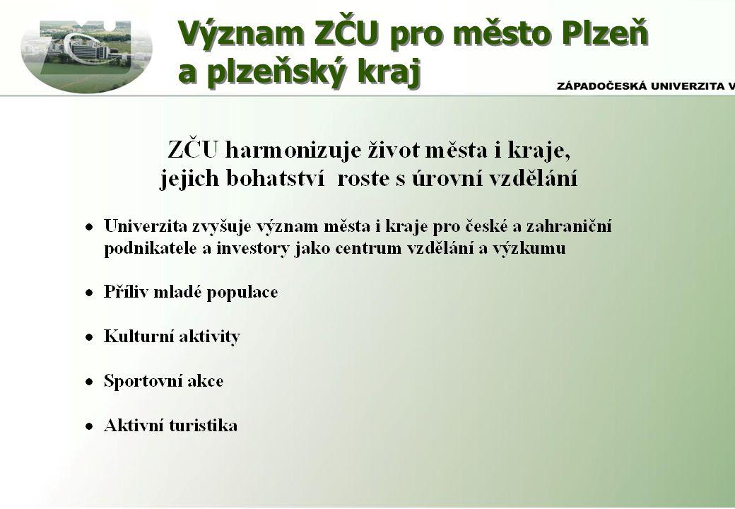 Význam ZČU pro město Plzeň a plzeňský kraj Význam ZČU pro město Plzeň a plzeňský kraj