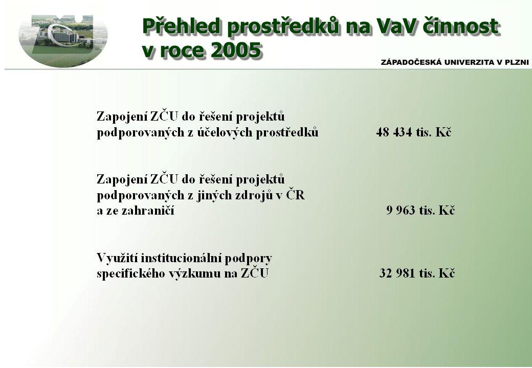Přehled prostředků na VaV činnost v roce 2005 Přehled prostředků na VaV činnost v roce 2005