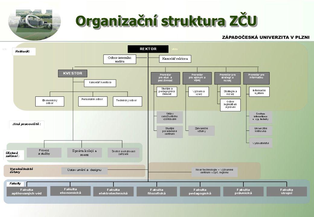 Organizační struktura ZČU