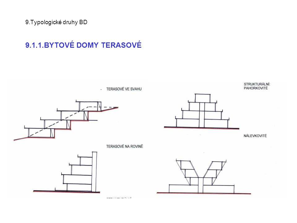 9.Typologické druhy BD 9.1.1.BYTOVÉ DOMY PAHORKOVITÉ