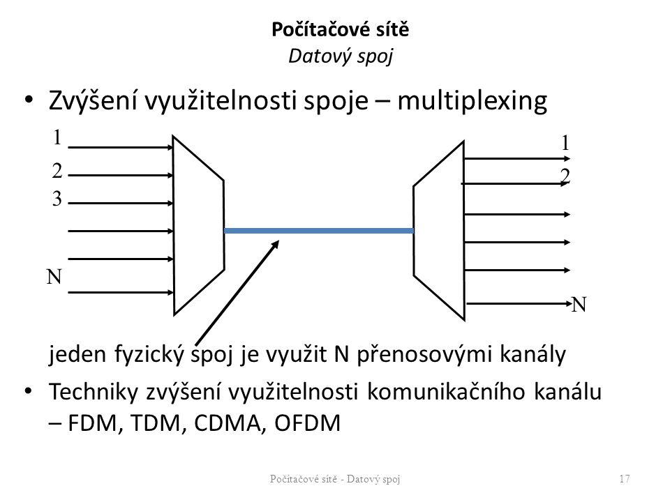 Počítačové sítě Datový spoj Zvýšení využitelnosti spoje – multiplexing jeden fyzický spoj je využit N přenosovými kanály Techniky zvýšení využitelnost