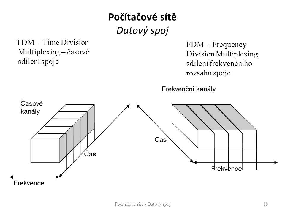 Počítačové sítě Datový spoj Počítačové sítě - Datový spoj 18 TDM - Time Division Multiplexing – časové sdílení spoje FDM - Frequency Division Multiple