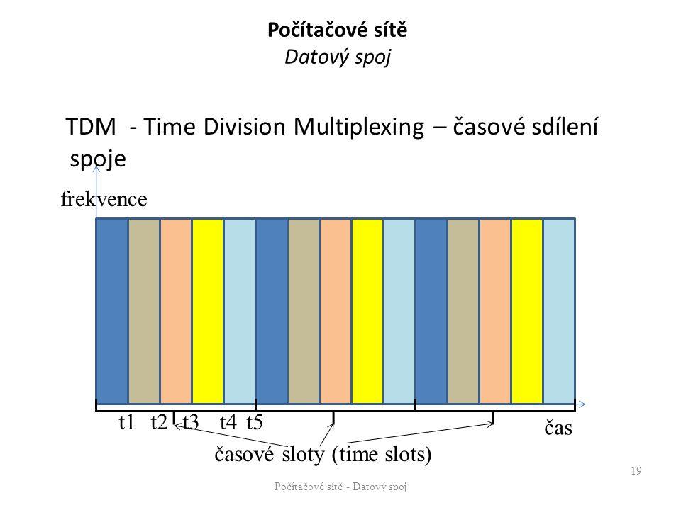 Počítačové sítě Datový spoj TDM - Time Division Multiplexing – časové sdílení spoje Počítačové sítě - Datový spoj 19 časové sloty (time slots) frekven
