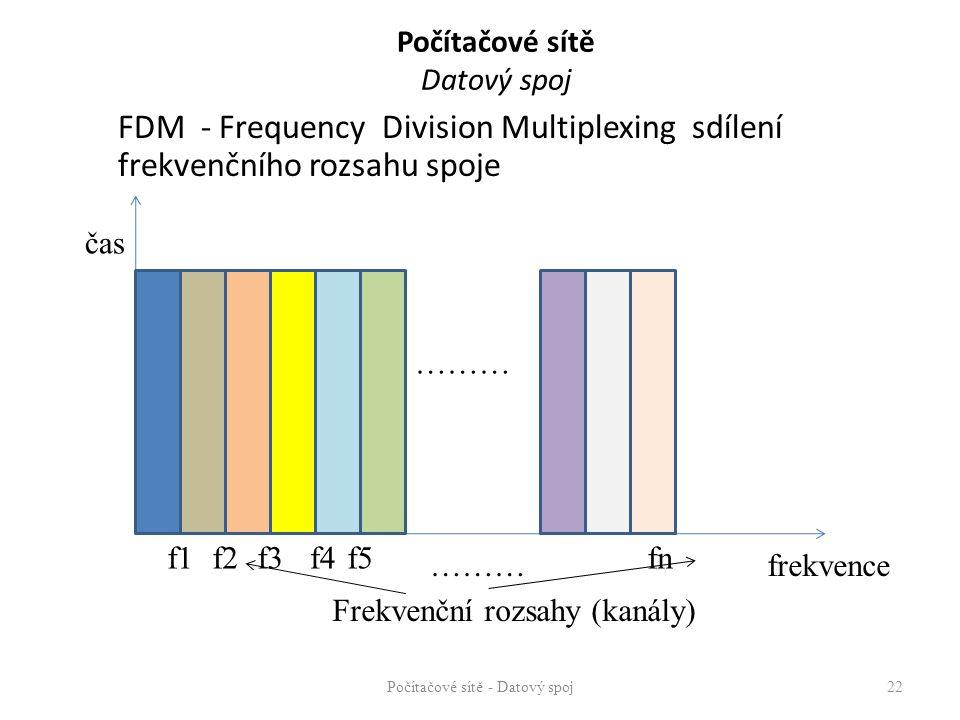 Počítačové sítě Datový spoj FDM - Frequency Division Multiplexing sdílení frekvenčního rozsahu spoje Počítačové sítě - Datový spoj 22 čas frekvence ča