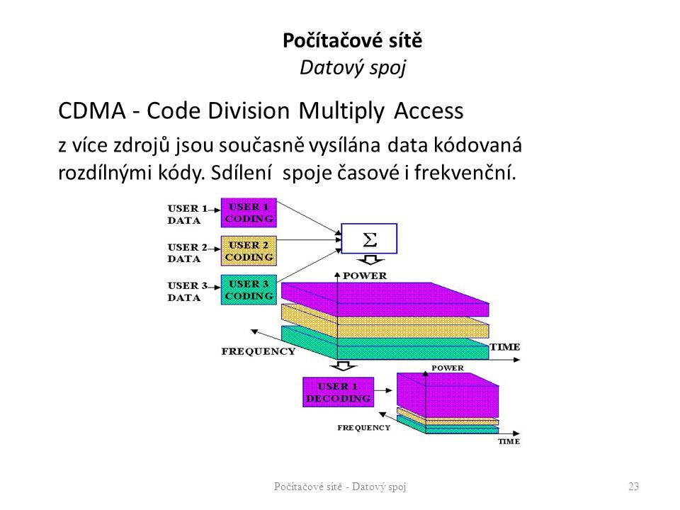 Počítačové sítě Datový spoj CDMA - Code Division Multiply Access z více zdrojů jsou současně vysílána data kódovaná rozdílnými kódy. Sdílení spoje čas