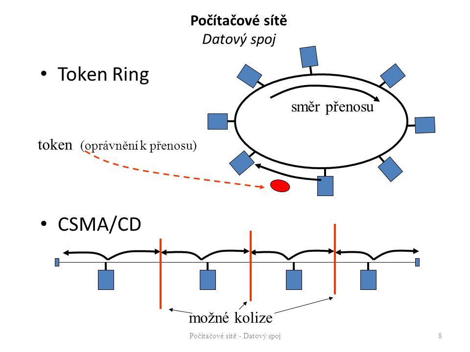 Počítačové sítě Datový spoj CSMA/CD – CSMA (Carrier Sense Multiply Access) – každá stanice monitoruje stav přenosového média a začíná vysílat jen v době, kdy je médium volné.