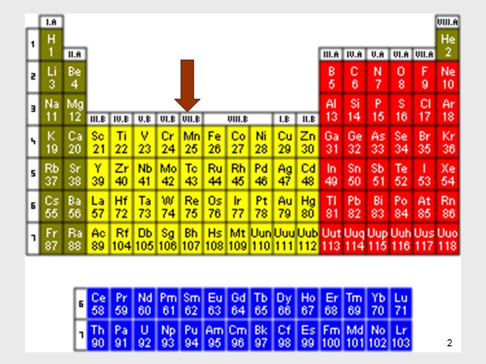 3 MANGAN (Manganum) Mn MANGAN (Manganum) Mn Z = 25Z = 25 Ar = 54,938Ar = 54,938 skupina VII.
