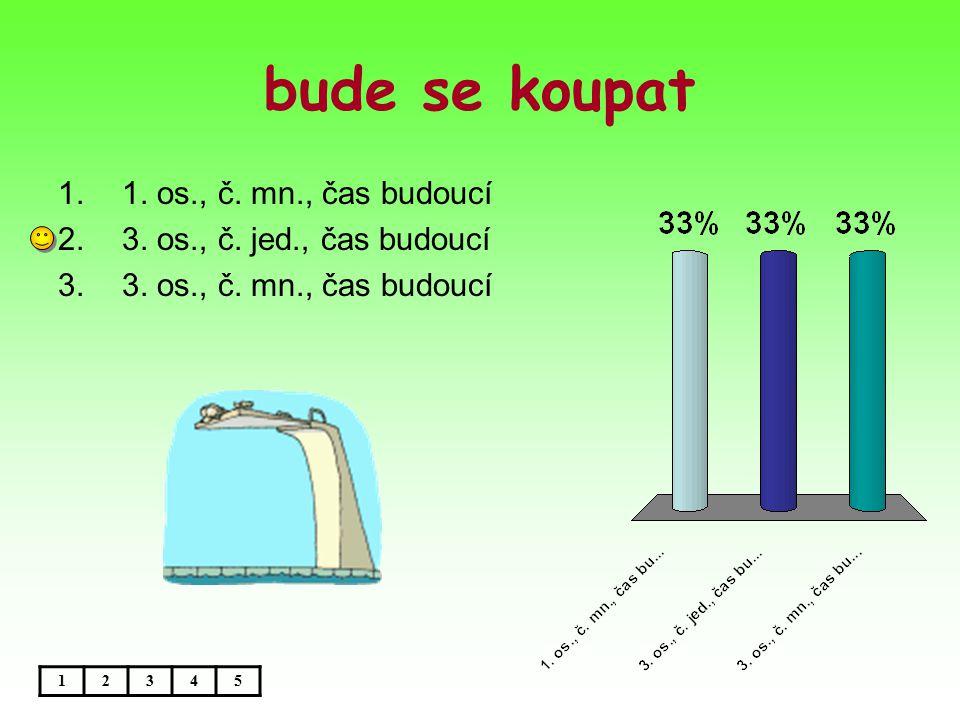 Téma: Slovesa Použitý software: držitel licence - ZŠ J.