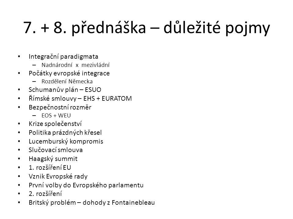 7. + 8. přednáška – důležité pojmy Integrační paradigmata – Nadnárodní x mezivládní Počátky evropské integrace – Rozdělení Německa Schumanův plán – ES