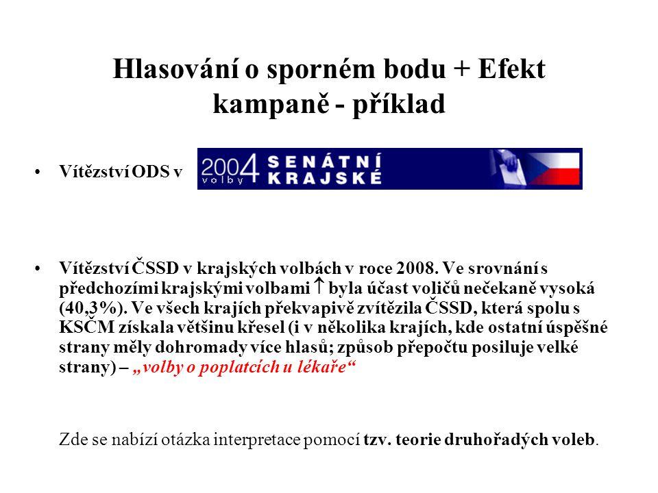 Hlasování o sporném bodu + Efekt kampaně - příklad Vítězství ODS v Vítězství ČSSD v krajských volbách v roce 2008.
