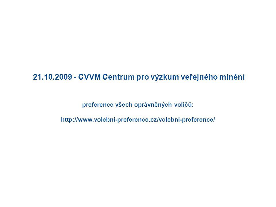21.10.2009 - CVVM Centrum pro výzkum veřejného mínění preference všech oprávněných voličů: http://www.volebni-preference.cz/volebni-preference/