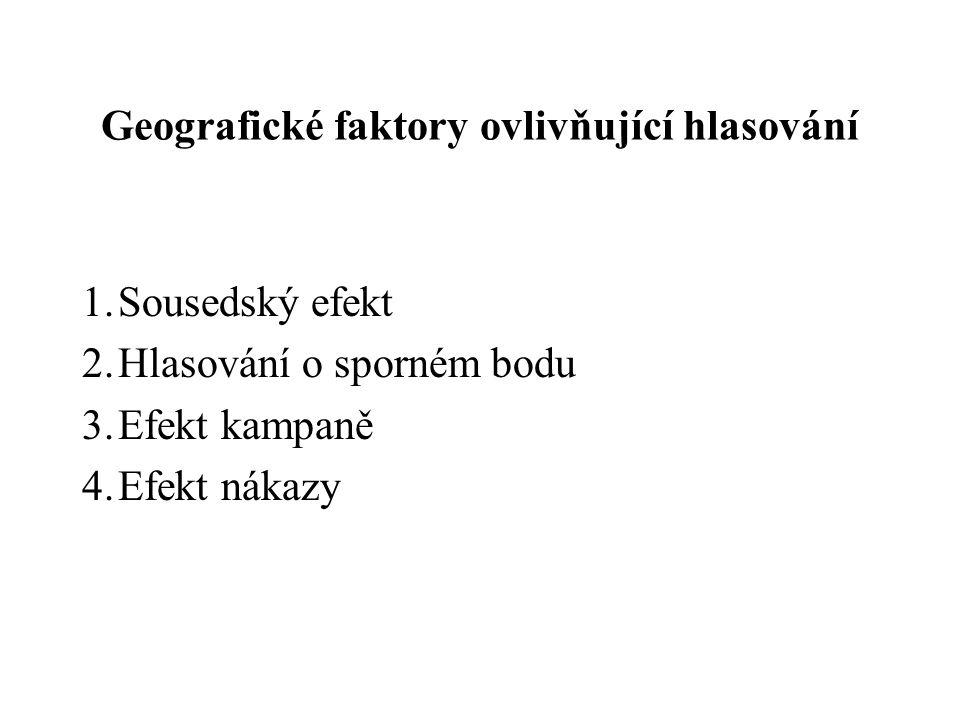 Geografické faktory ovlivňující hlasování 1.Sousedský efekt 2.Hlasování o sporném bodu 3.Efekt kampaně 4.Efekt nákazy