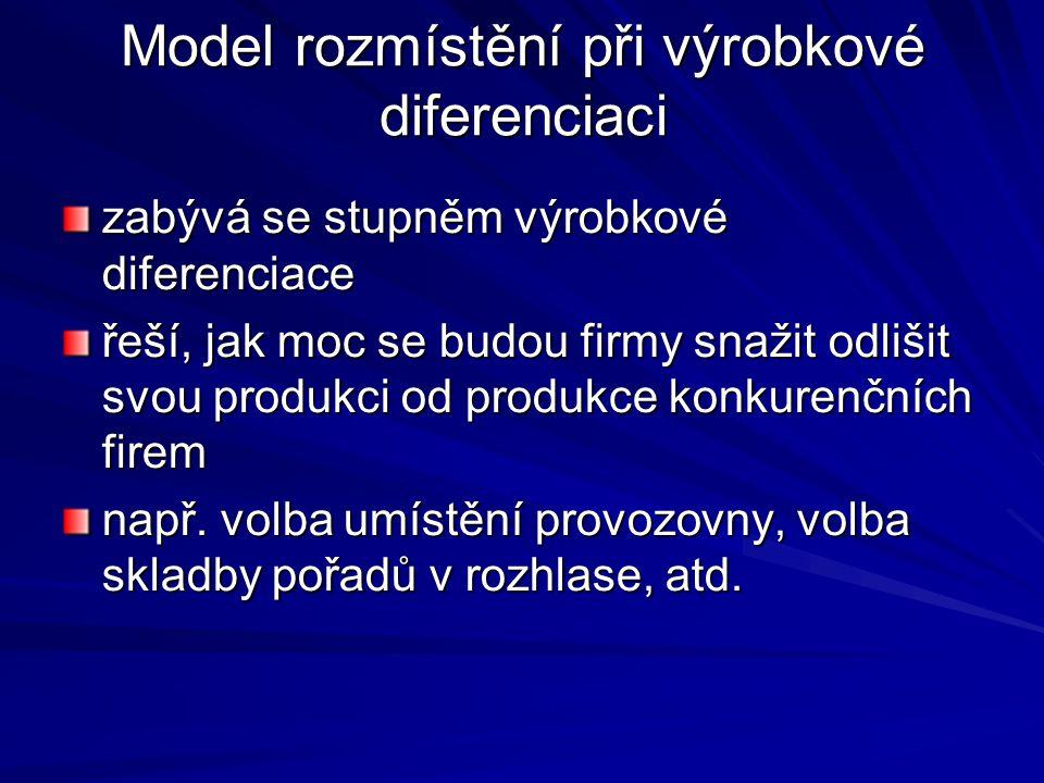 Efektivnost monopolistické konkurence Výrobní efektivnost – firma nevyrábí ani v LR s minimem AC → výrobně neefektivní odvětví Alokační efektivnost –