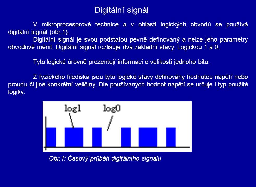 Digitální signál Obr.1: Časový průběh digitálního signálu V mikroprocesorové technice a v oblasti logických obvodů se používá digitální signál (obr.1)