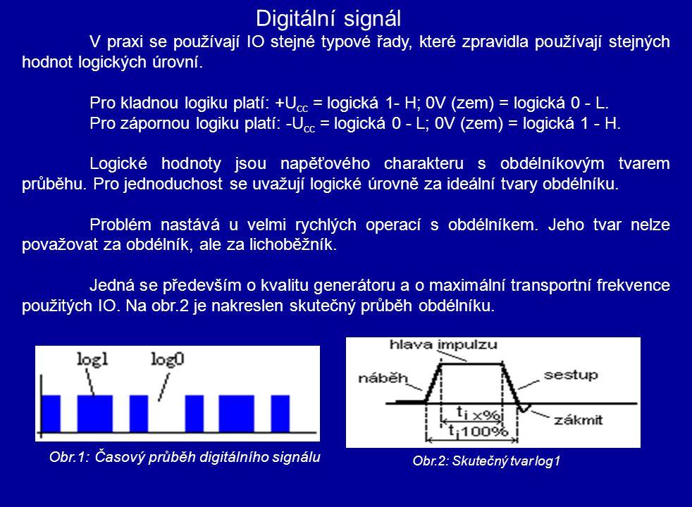 Digitální signál Obr.1: Časový průběh digitálního signálu V praxi se používají IO stejné typové řady, které zpravidla používají stejných hodnot logick
