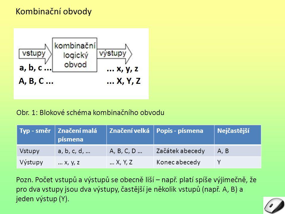Obr. 1: Blokové schéma kombinačního obvodu Kombinační obvody Typ - směrZnačení malá písmena Značení velkáPopis - písmenaNejčastější Vstupya, b, c, d,