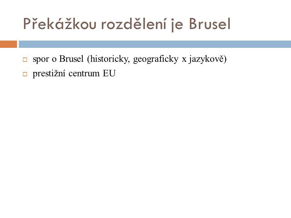 Překážkou rozdělení je Brusel  spor o Brusel (historicky, geograficky x jazykově)  prestižní centrum EU