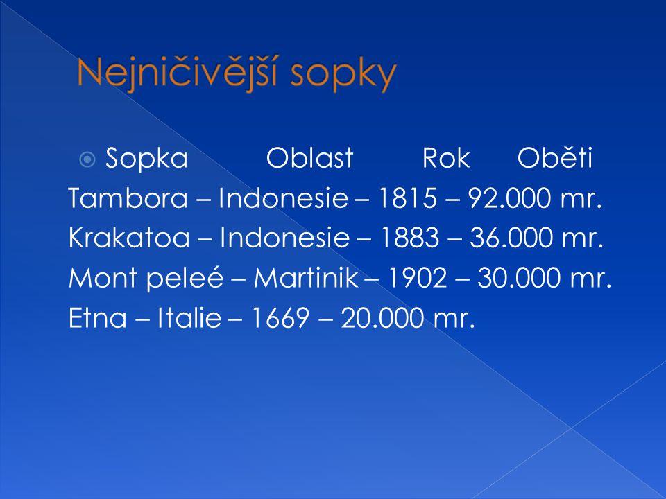  Sopka Oblast Rok Oběti Tambora – Indonesie – 1815 – 92.000 mr. Krakatoa – Indonesie – 1883 – 36.000 mr. Mont peleé – Martinik – 1902 – 30.000 mr. Et