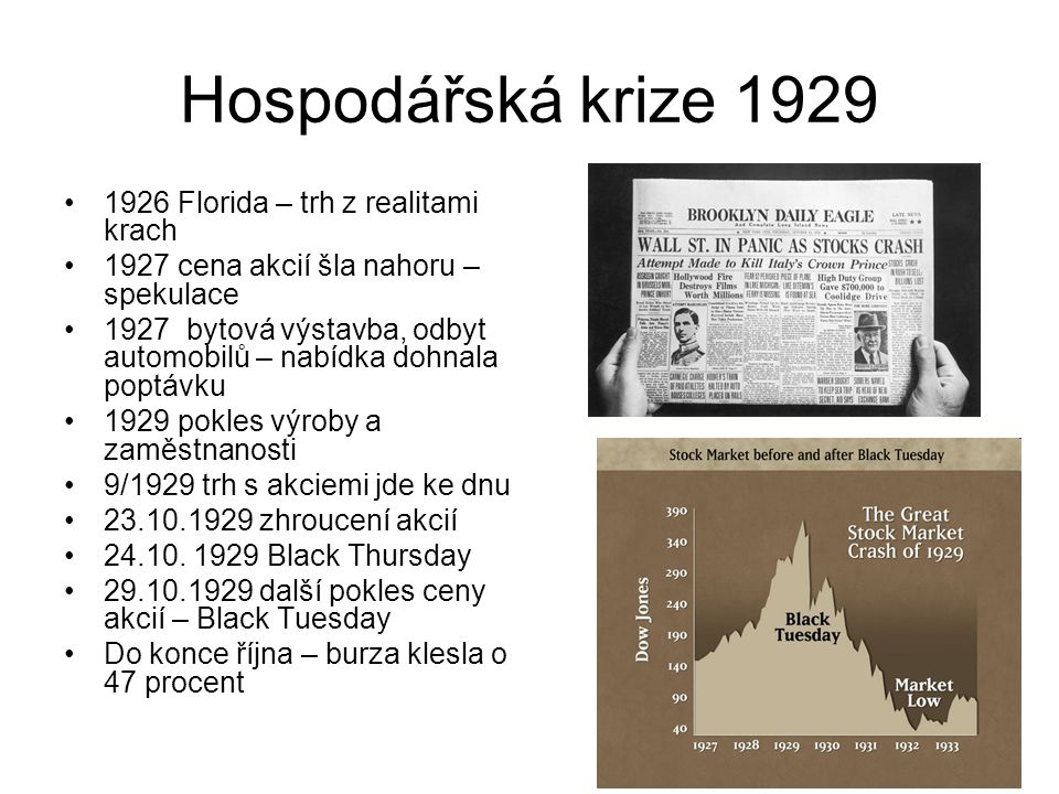 Hospodářská krize 1929 1926 Florida – trh z realitami krach 1927 cena akcií šla nahoru – spekulace 1927 bytová výstavba, odbyt automobilů – nabídka dohnala poptávku 1929 pokles výroby a zaměstnanosti 9/1929 trh s akciemi jde ke dnu 23.10.1929 zhroucení akcií 24.10.