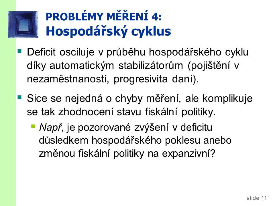 slide 11 PROBLÉMY MĚŘENÍ 4: Hospodářský cyklus  Deficit osciluje v průběhu hospodářského cyklu díky automatickým stabilizátorům (pojištění v nezaměstnanosti, progresivita daní).