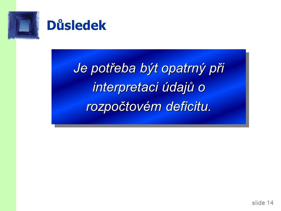 slide 14 Důsledek Je potřeba být opatrný při interpretaci údajů o rozpočtovém deficitu.