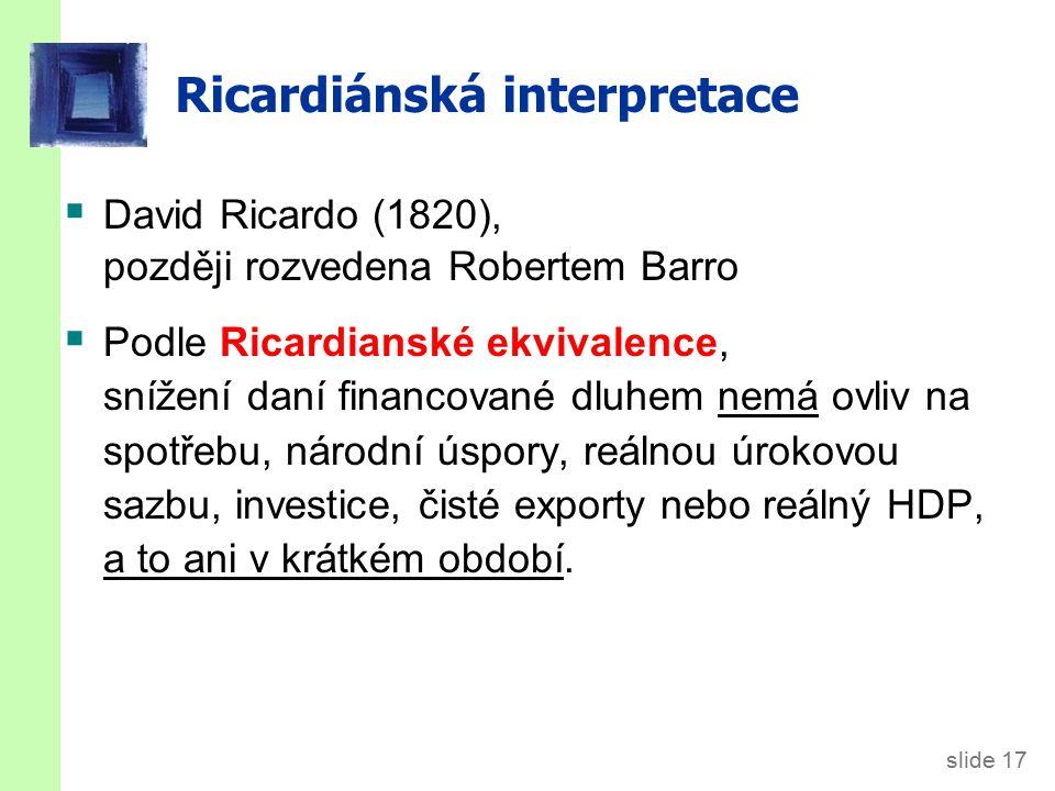 slide 17 Ricardiánská interpretace  David Ricardo (1820), později rozvedena Robertem Barro  Podle Ricardianské ekvivalence, snížení daní financované dluhem nemá ovliv na spotřebu, národní úspory, reálnou úrokovou sazbu, investice, čisté exporty nebo reálný HDP, a to ani v krátkém období.