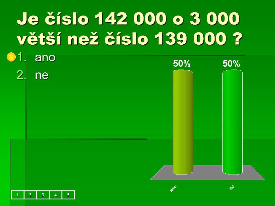 Je číslo 142 000 o 3 000 větší než číslo 139 000 12345 1.ano 2.ne