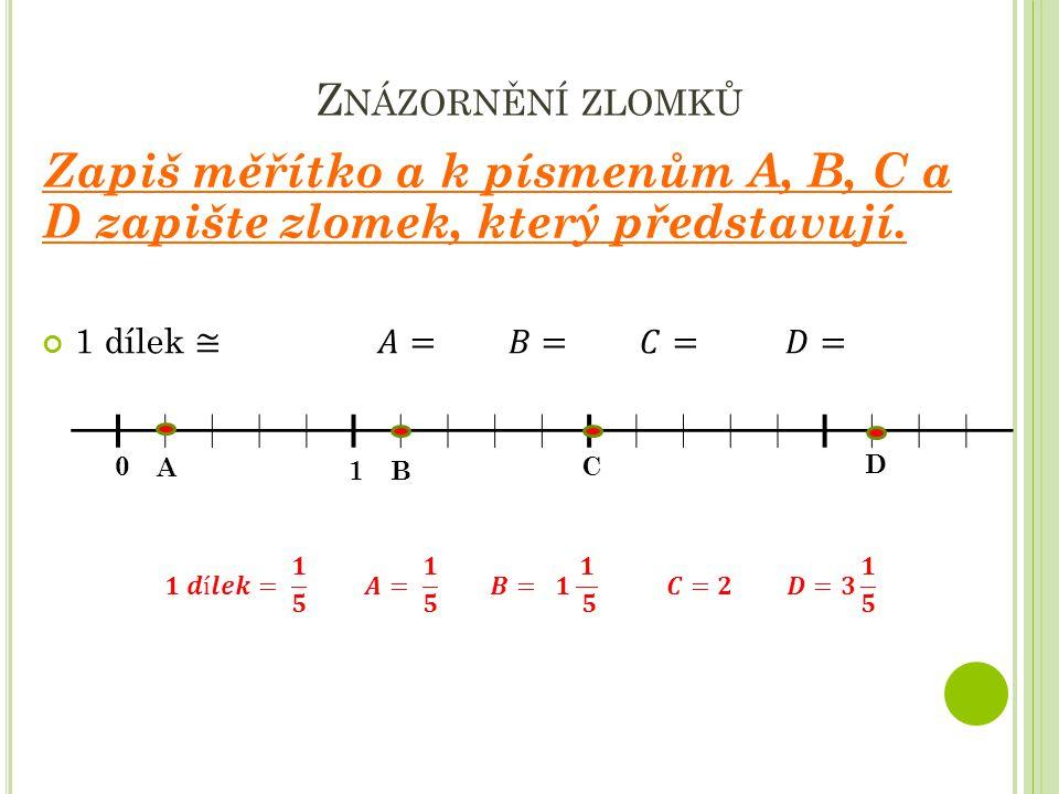 Z NÁZORNĚNÍ ZLOMKŮ Zapiš měřítko a k písmenům A, B, C a D zapište zlomek, který představují. 0 A B C D 1