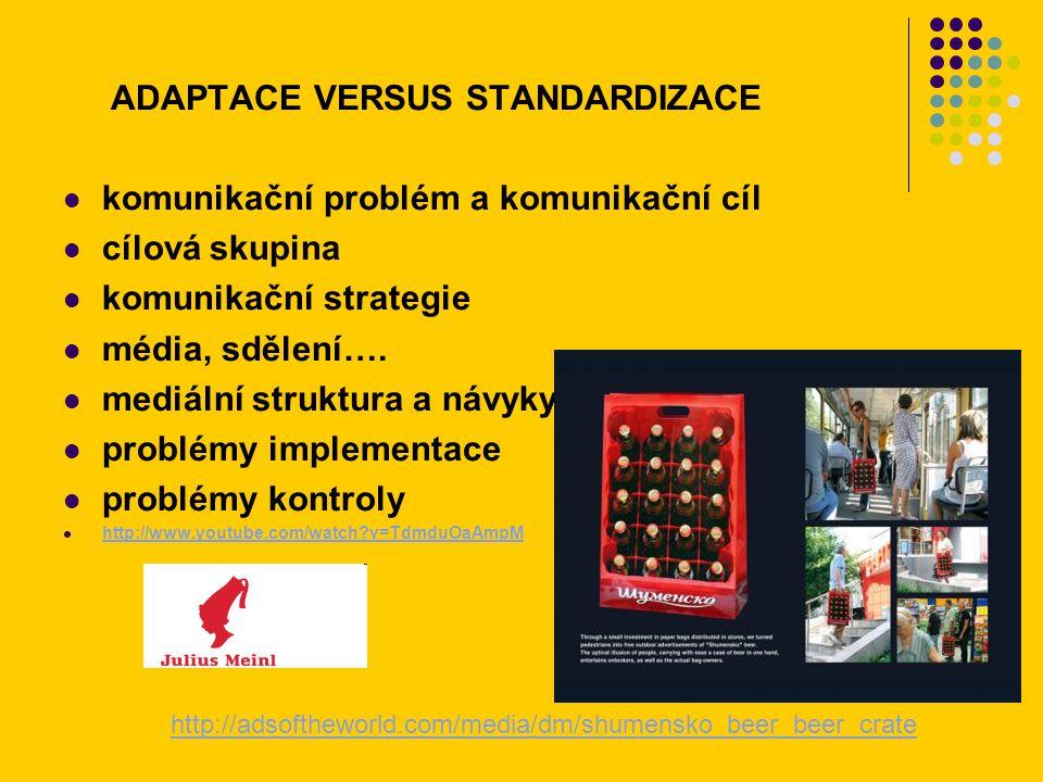 ADAPTACE VERSUS STANDARDIZACE komunikační problém a komunikační cíl cílová skupina komunikační strategie média, sdělení….