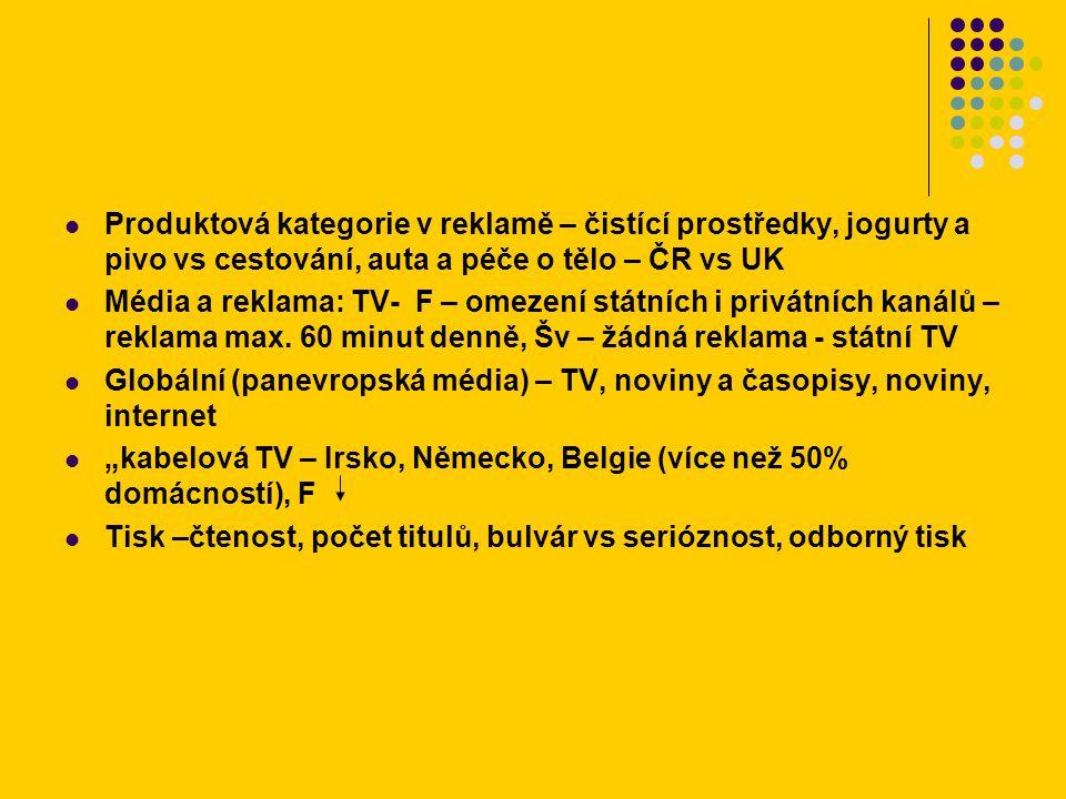 Produktová kategorie v reklamě – čistící prostředky, jogurty a pivo vs cestování, auta a péče o tělo – ČR vs UK Média a reklama: TV- F – omezení státních i privátních kanálů – reklama max.