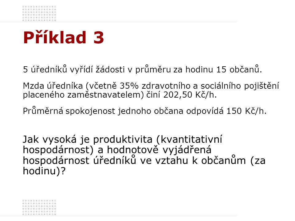 Příklad 3 5 úředníků vyřídí žádosti v průměru za hodinu 15 občanů. Mzda úředníka (včetně 35% zdravotního a sociálního pojištění placeného zaměstnavate