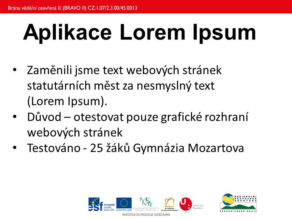 Zaměnili jsme text webových stránek statutárních měst za nesmyslný text (Lorem Ipsum). Důvod – otestovat pouze grafické rozhraní webových stránek Test