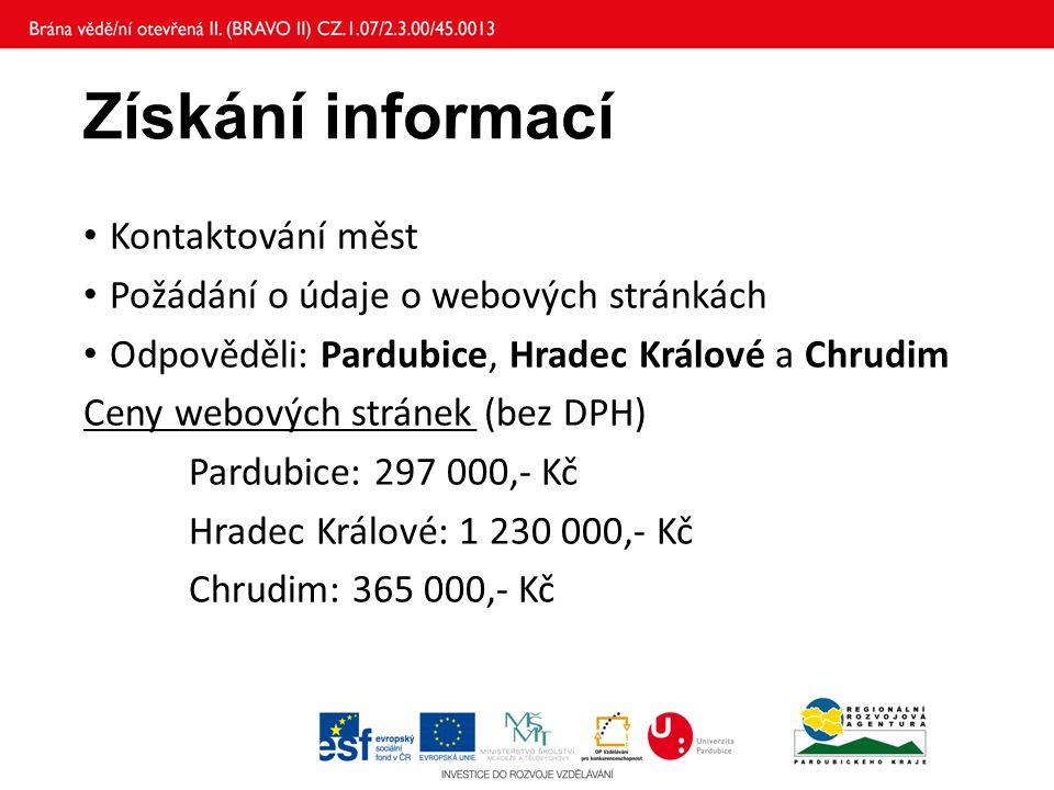 Získání informací Kontaktování měst Požádání o údaje o webových stránkách Odpověděli: Pardubice, Hradec Králové a Chrudim Ceny webových stránek (bez D
