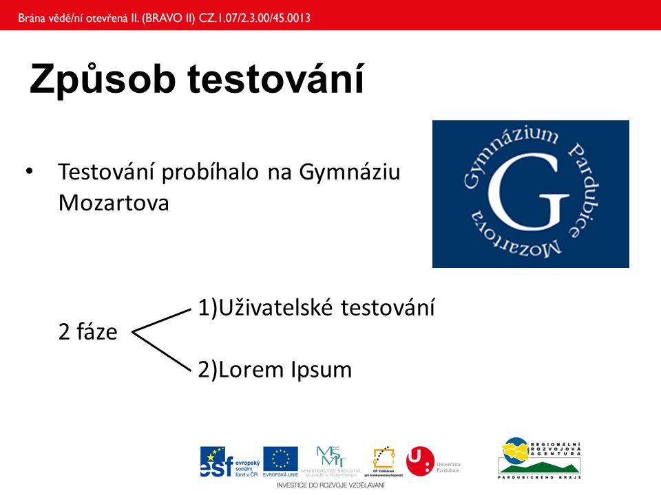 Způsob testování Testování probíhalo na Gymnáziu Mozartova 1)Uživatelské testování 2)Lorem Ipsum 2 fáze