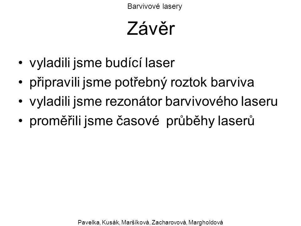 Barvivové lasery Pavelka, Kusák, Maršíková, Zacharovová, Margholdová Závěr vyladili jsme budící laser připravili jsme potřebný roztok barviva vyladili