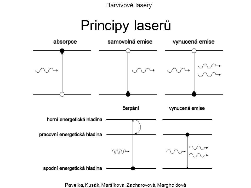 Barvivové lasery Pavelka, Kusák, Maršíková, Zacharovová, Margholdová Principy laserů