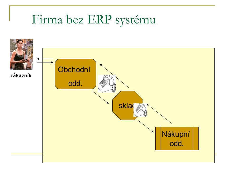 Firma bez ERP systému Obchodní odd. sklad Nákupní odd. zákazník