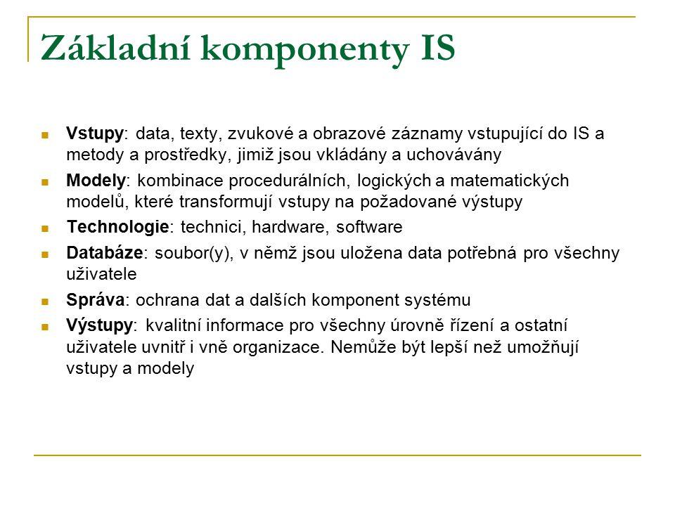 Základní komponenty IS Vstupy: data, texty, zvukové a obrazové záznamy vstupující do IS a metody a prostředky, jimiž jsou vkládány a uchovávány Modely: kombinace procedurálních, logických a matematických modelů, které transformují vstupy na požadované výstupy Technologie: technici, hardware, software Databáze: soubor(y), v němž jsou uložena data potřebná pro všechny uživatele Správa: ochrana dat a dalších komponent systému Výstupy: kvalitní informace pro všechny úrovně řízení a ostatní uživatele uvnitř i vně organizace.