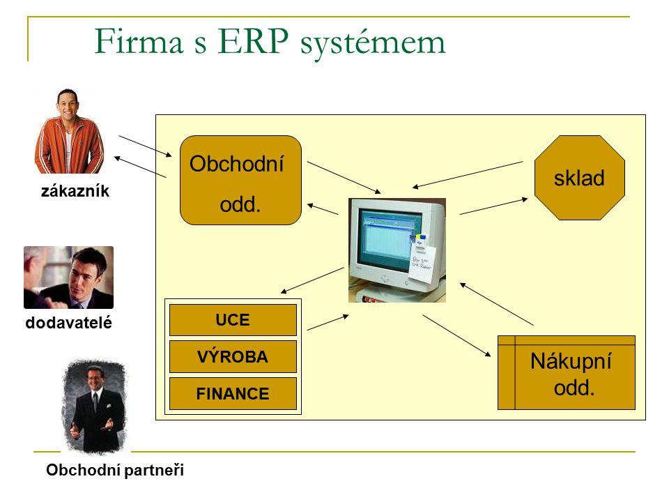 Firma s ERP systémem sklad Nákupní odd. zákazník dodavatelé Obchodní partneři Obchodní odd. sklad UCE VÝROBA FINANCE Nákupní odd.
