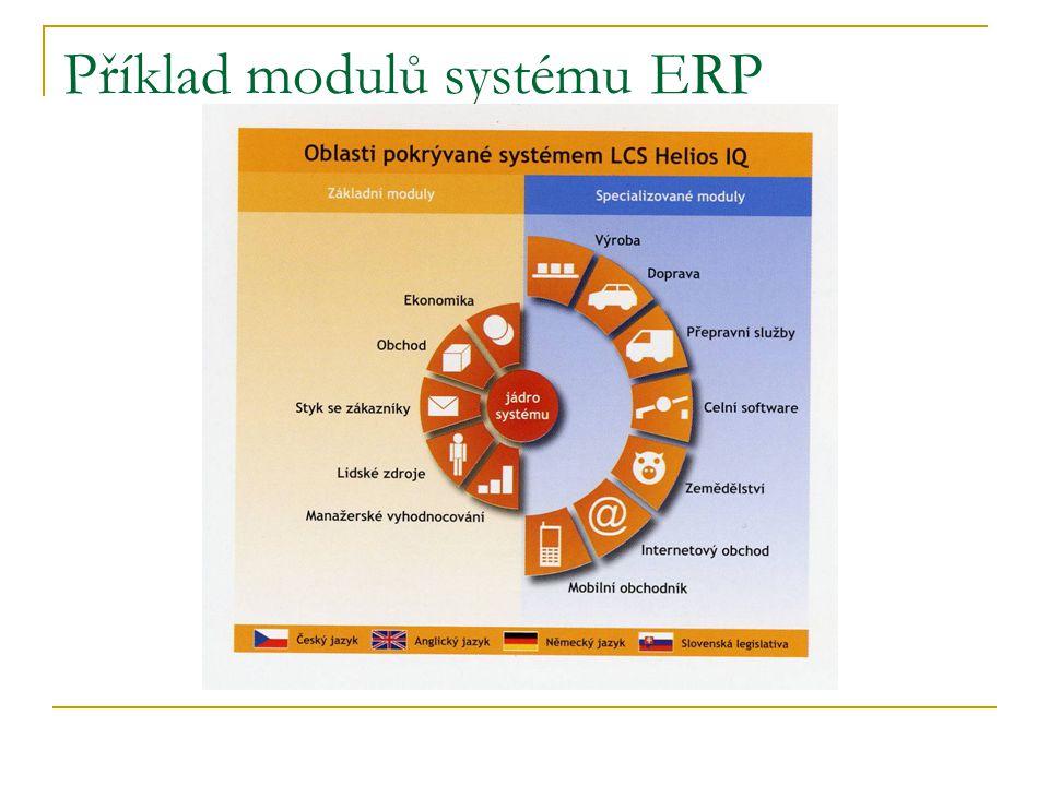 Příklad modulů systému ERP
