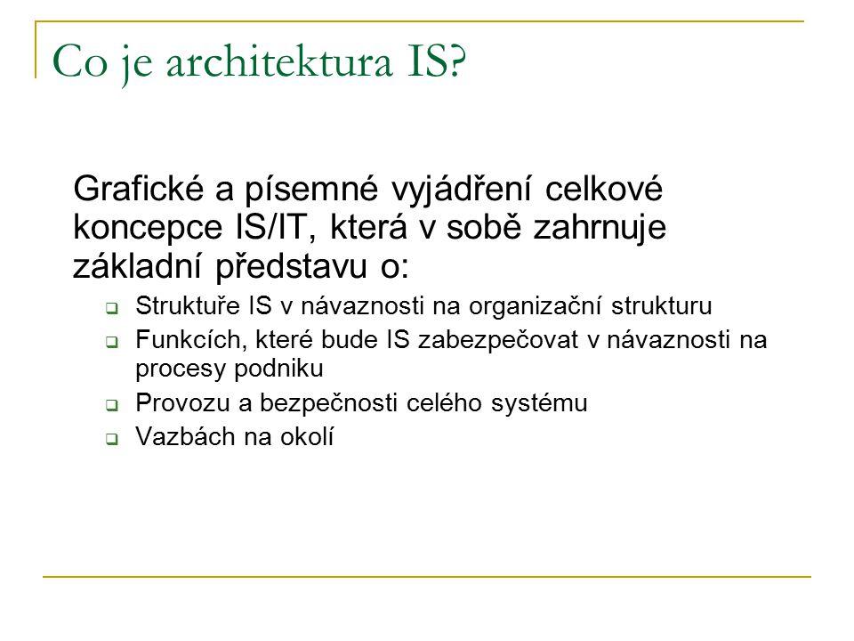 Co je architektura IS? Grafické a písemné vyjádření celkové koncepce IS/IT, která v sobě zahrnuje základní představu o:  Struktuře IS v návaznosti na