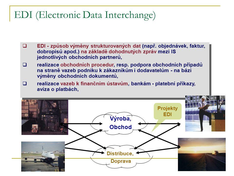  EDI - způsob výměny strukturovaných dat (např. objednávek, faktur, dobropisů apod.) na základě dohodnutých zpráv mezi IS jednotlivých obchodních par