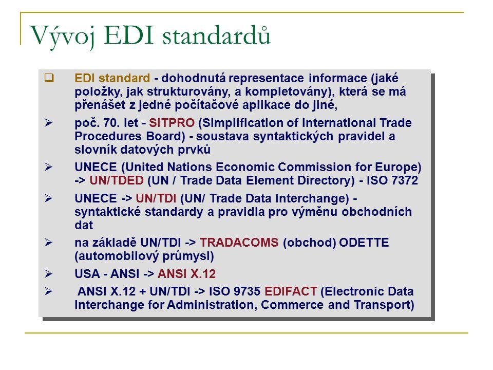 EDI standard - dohodnutá representace informace (jaké položky, jak strukturovány, a kompletovány), která se má přenášet z jedné počítačové aplikace
